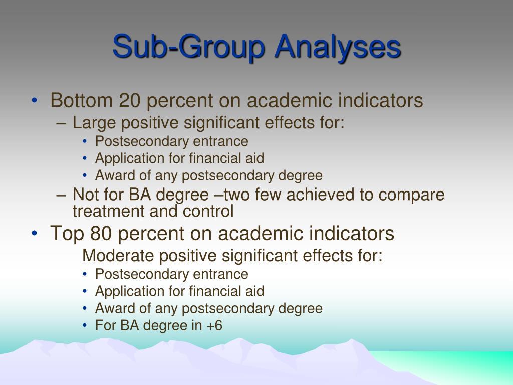 Sub-Group Analyses