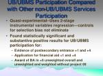 ub ubms participation compared with other non ub ubms services participation