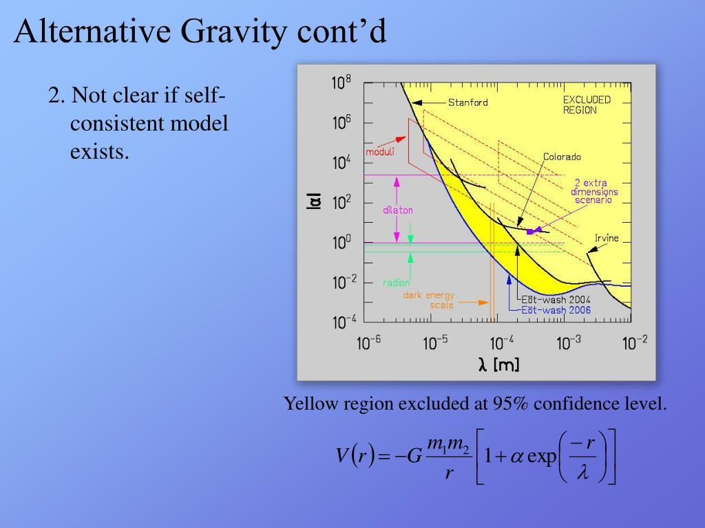 Alternative Gravity cont'd