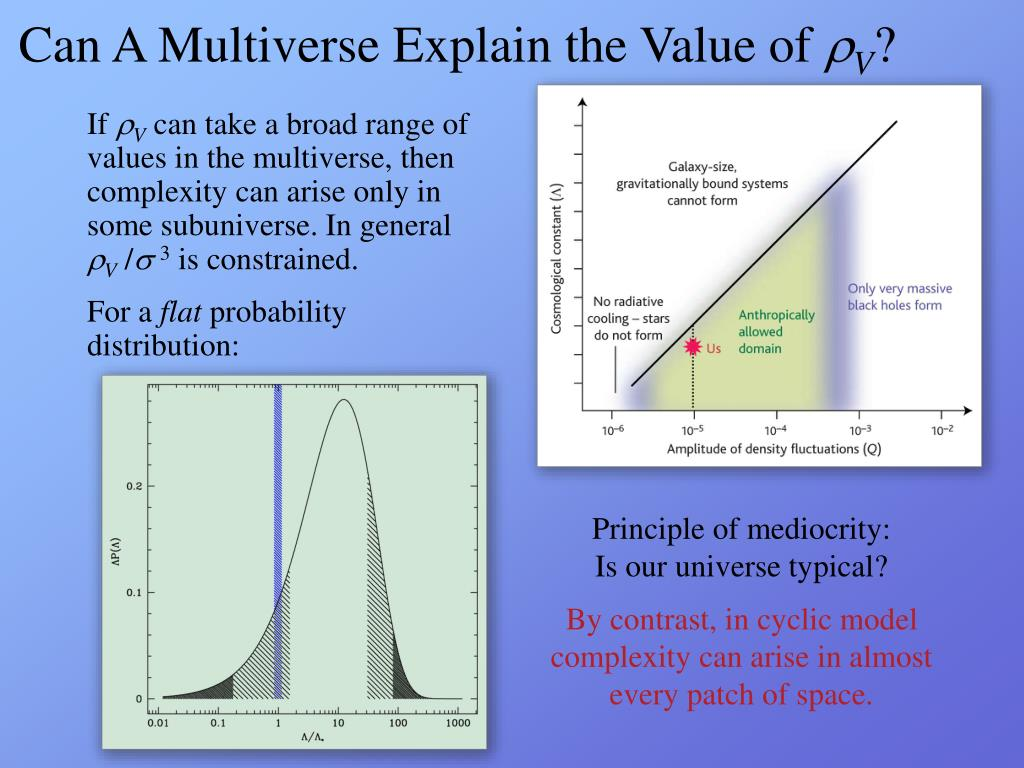 Can A Multiverse Explain the Value of