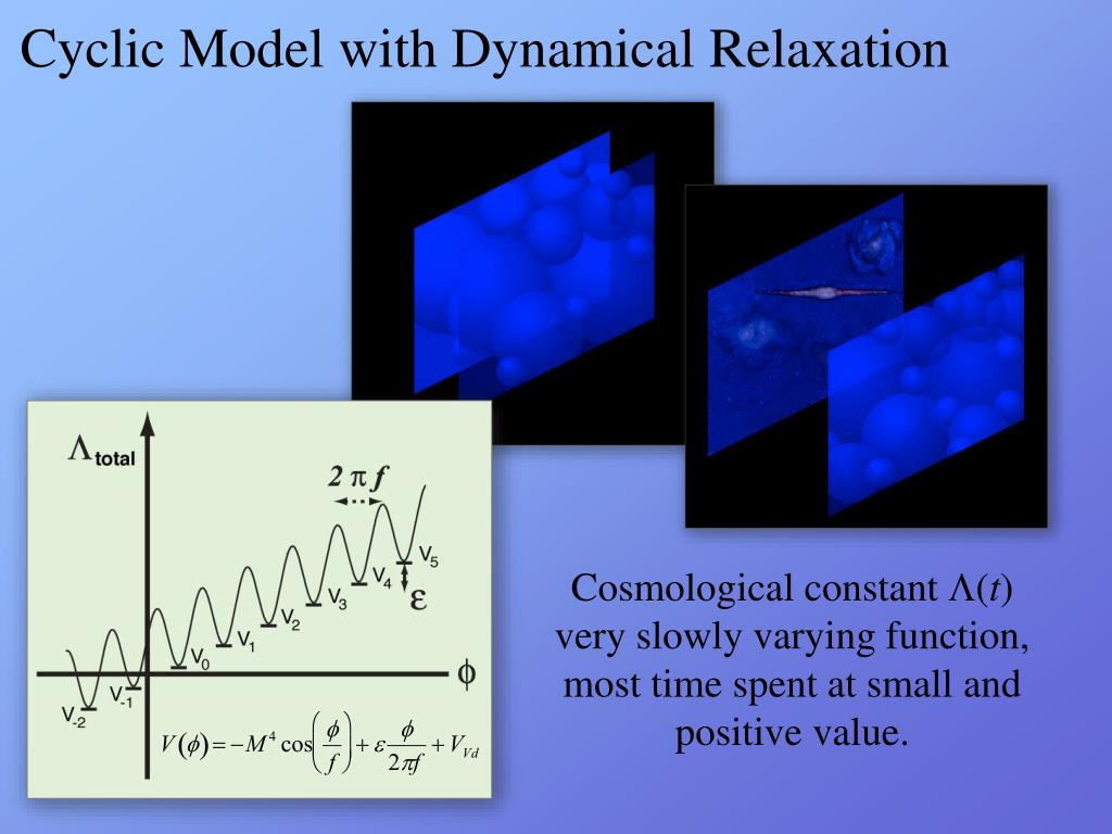 Cyclic Model with Dynamical Relaxation