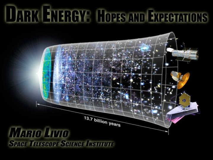 dark energy hopes and expectations n.