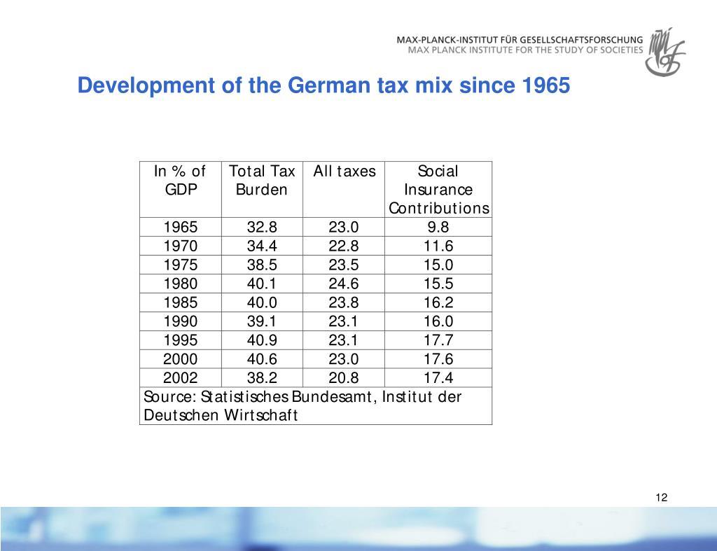 Development of the German tax mix since 1965