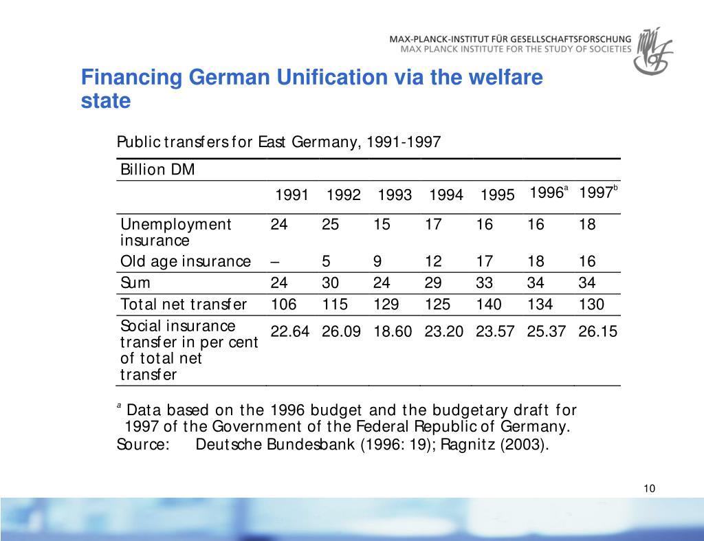 Financing German Unification via the welfare state
