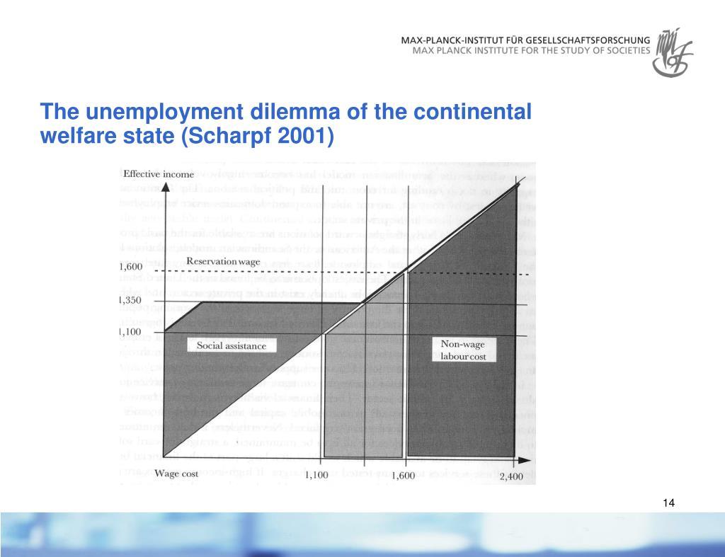 The unemployment dilemma of the continental welfare state (Scharpf 2001)