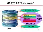 magtf c2 born joint