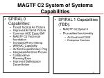magtf c2 system of systems capabilities