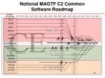 notional magtf c2 common software roadmap