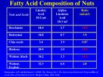 fatty acid composition of nuts