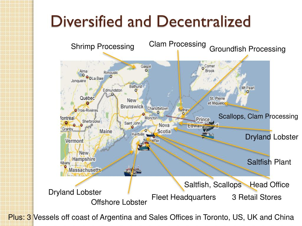 Diversified and Decentralized