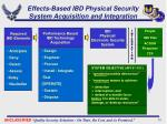 effects based ibd physical security system acquisition and integration
