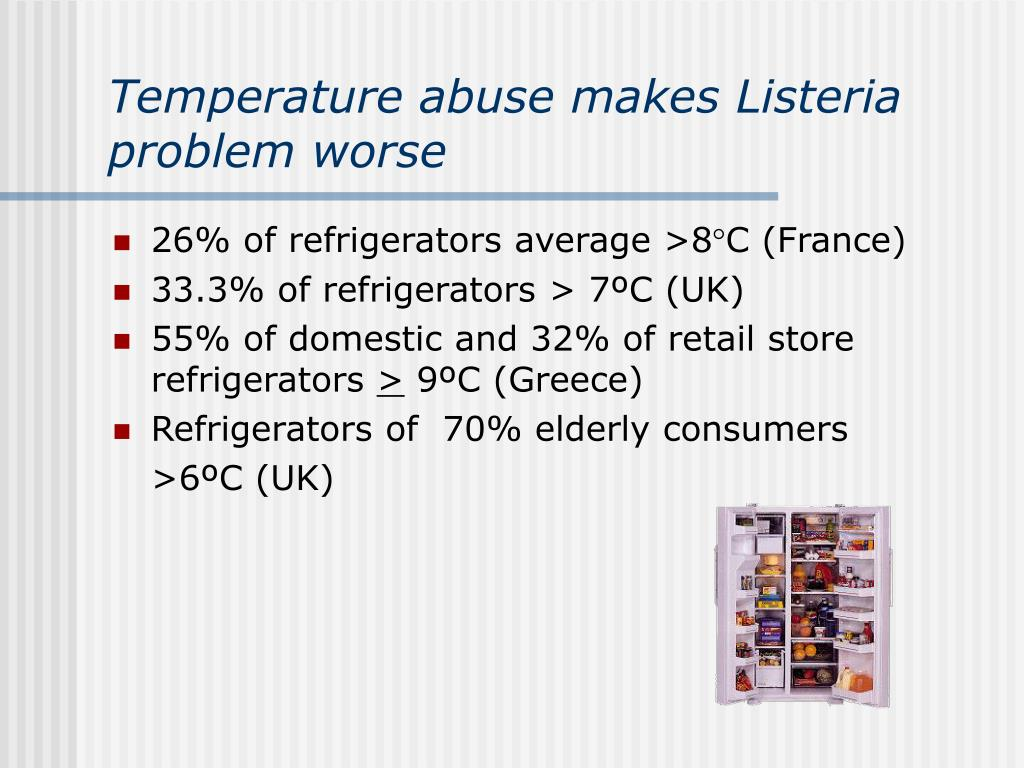 Temperature abuse makes Listeria problem worse