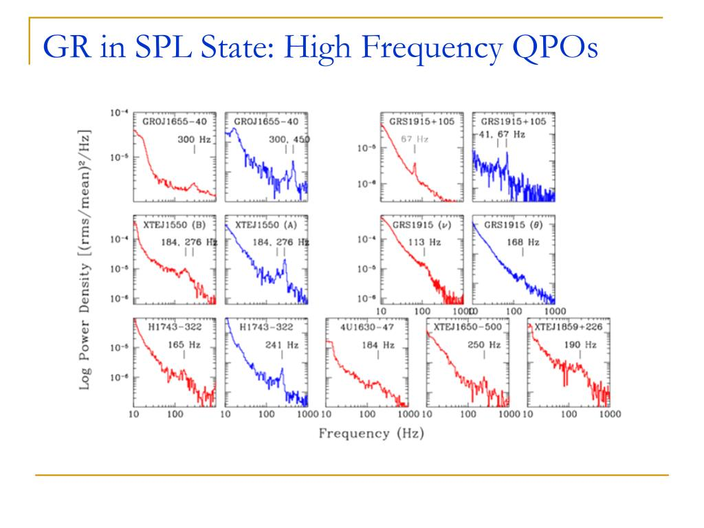 GR in SPL State: High Frequency QPOs