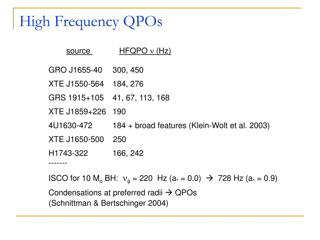 High Frequency QPOs