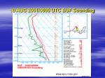 10 aug 2001 0000 utc buf sounding