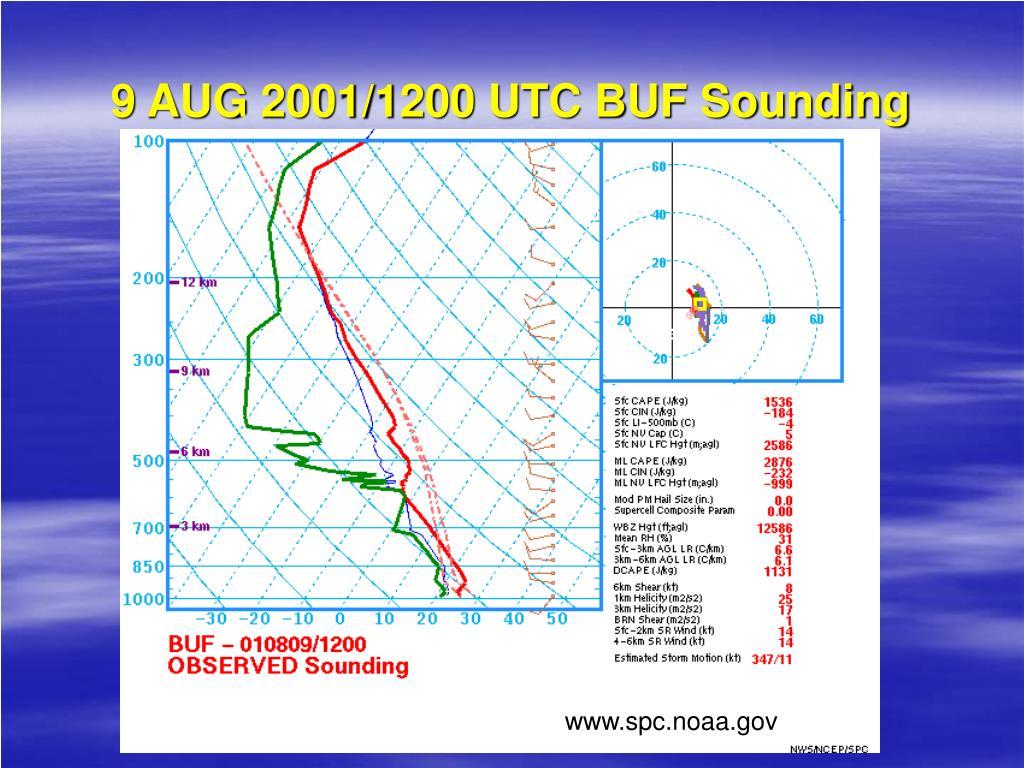 9 AUG 2001/1200 UTC BUF Sounding