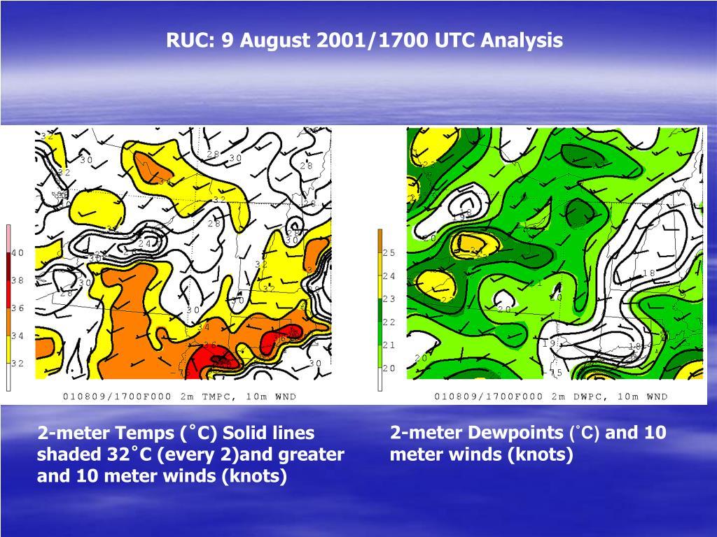 RUC: 9 August 2001/1700 UTC Analysis