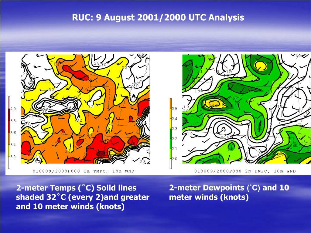 RUC: 9 August 2001/2000 UTC Analysis