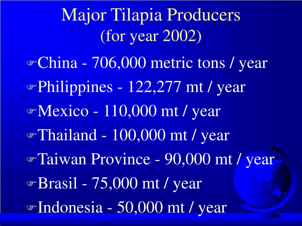 Major Tilapia Producers