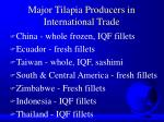 major tilapia producers in international trade