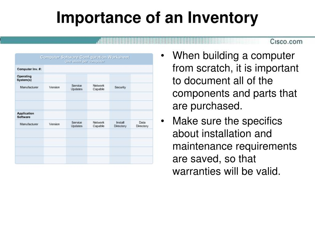Importance of an Inventory