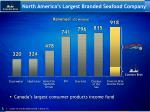 north america s largest branded seafood company