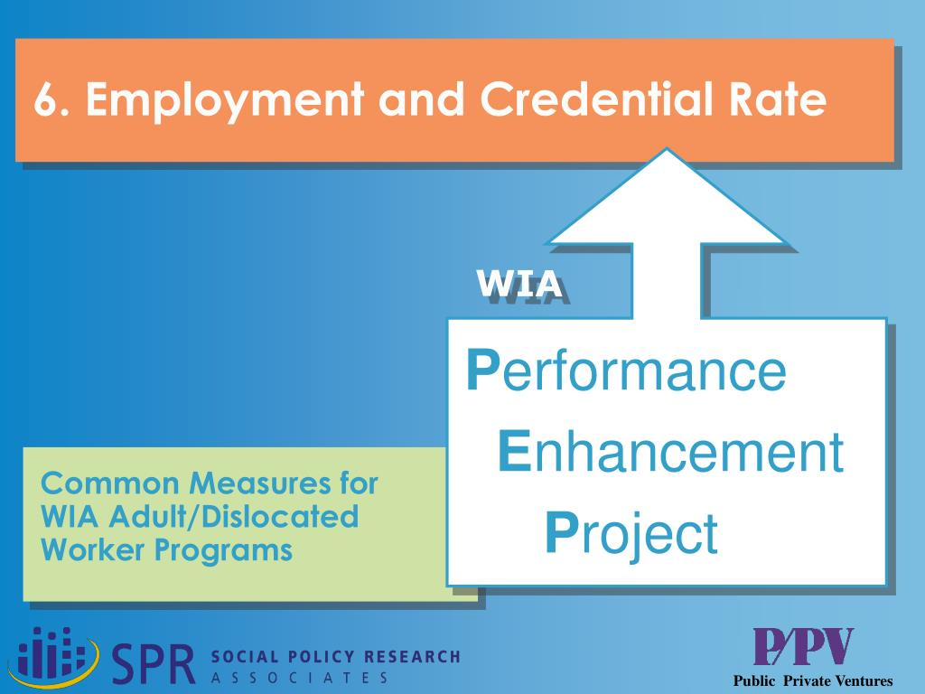 Employment and Credential Rate