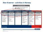 aker kv rner activities in norway
