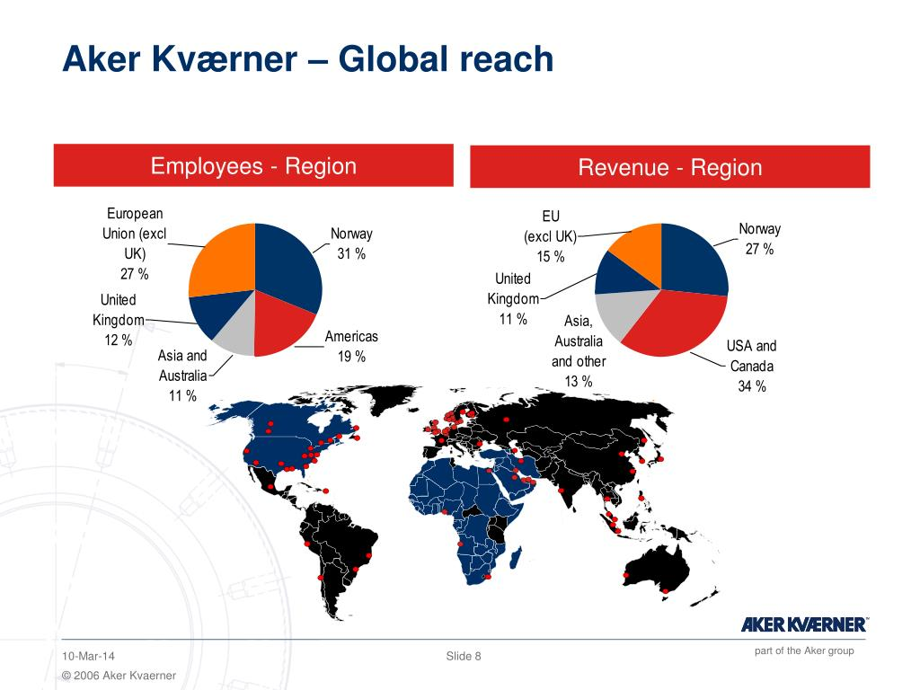 Aker Kværner – Global reach