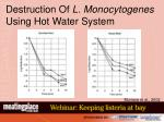 destruction of l monocytogenes using hot water system