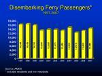 disembarking ferry passengers 1997 2007