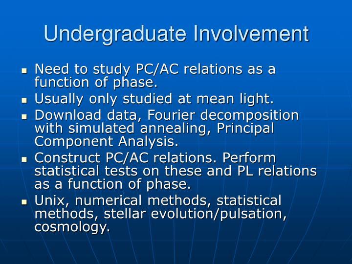 Undergraduate Involvement