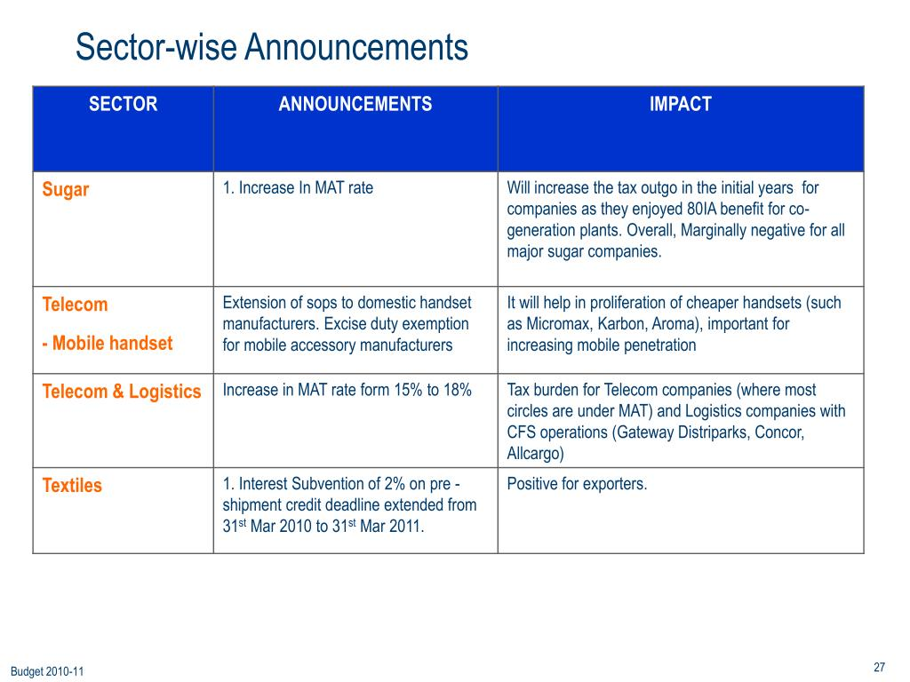 Sector-wise Announcements