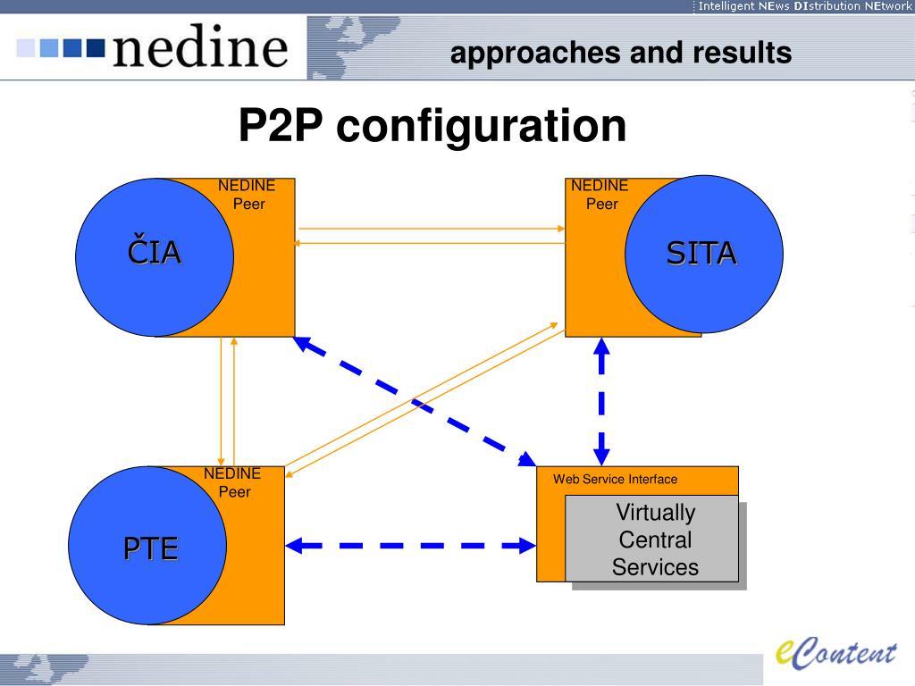 P2P configuration
