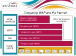 comparing wap and the internet