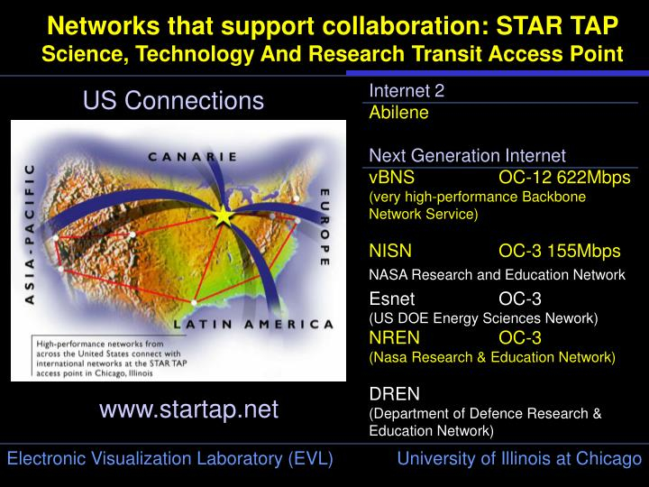 Networks that support collaboration: STAR TAP