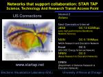 networks that support collaboration star tap science technology and research transit access point