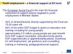 youth employment a financial support at eu level