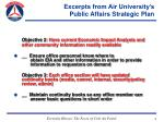 excerpts from air university s public affairs strategic plan16
