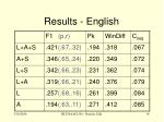 results english