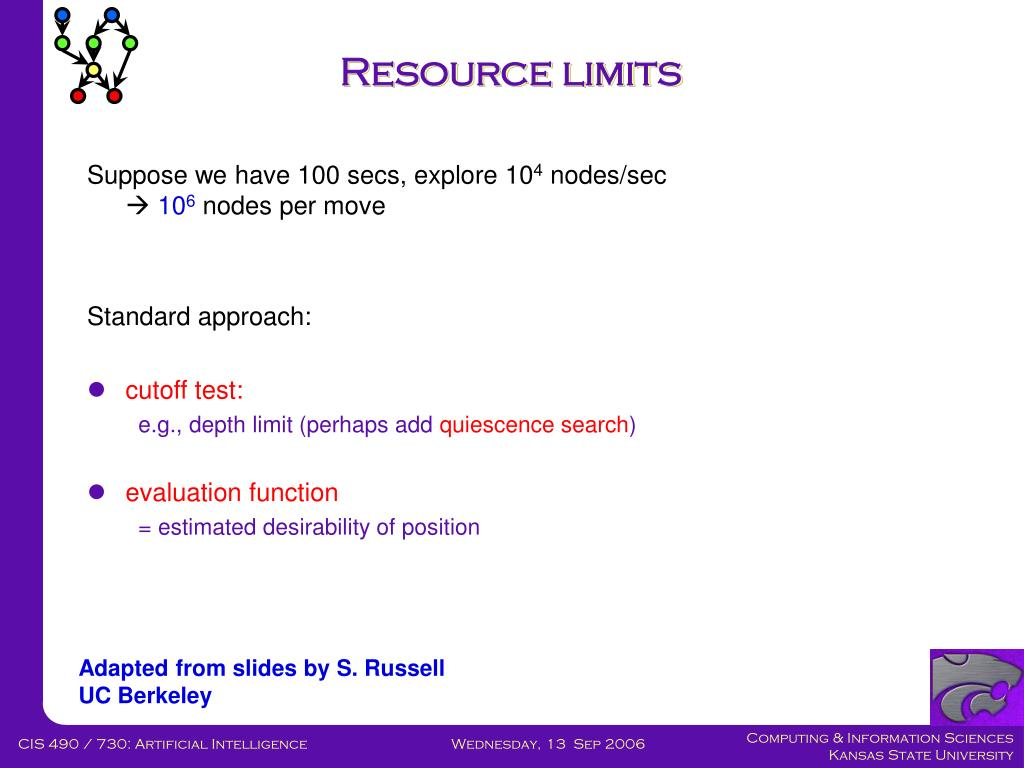 Resource limits