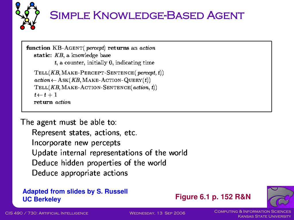 Simple Knowledge-Based Agent