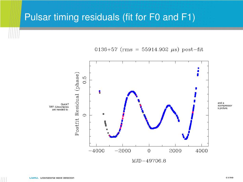 Pulsar timing residuals (fit for F0 and F1)