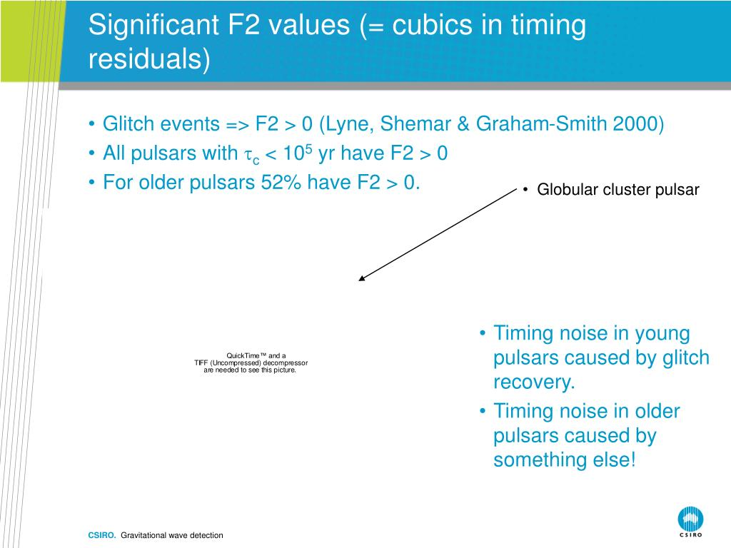 Significant F2 values (= cubics in timing residuals)
