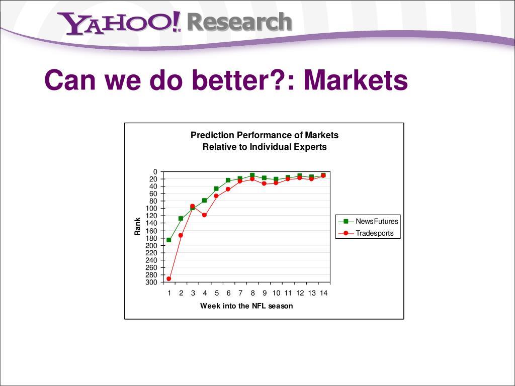 Can we do better?: Markets