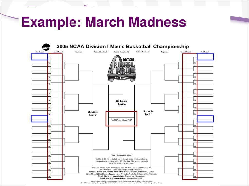 Example: March Madness