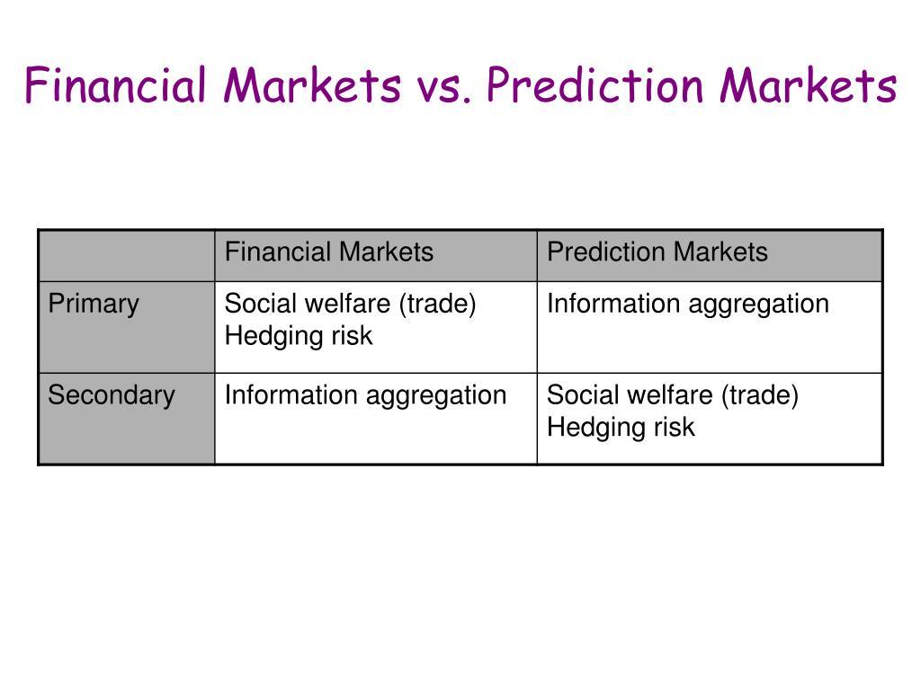 Financial Markets vs. Prediction Markets