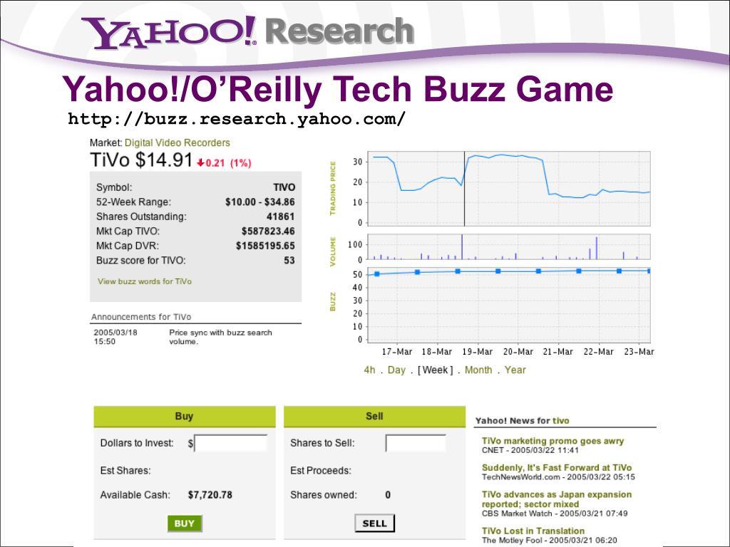 Yahoo!/O'Reilly Tech Buzz Game