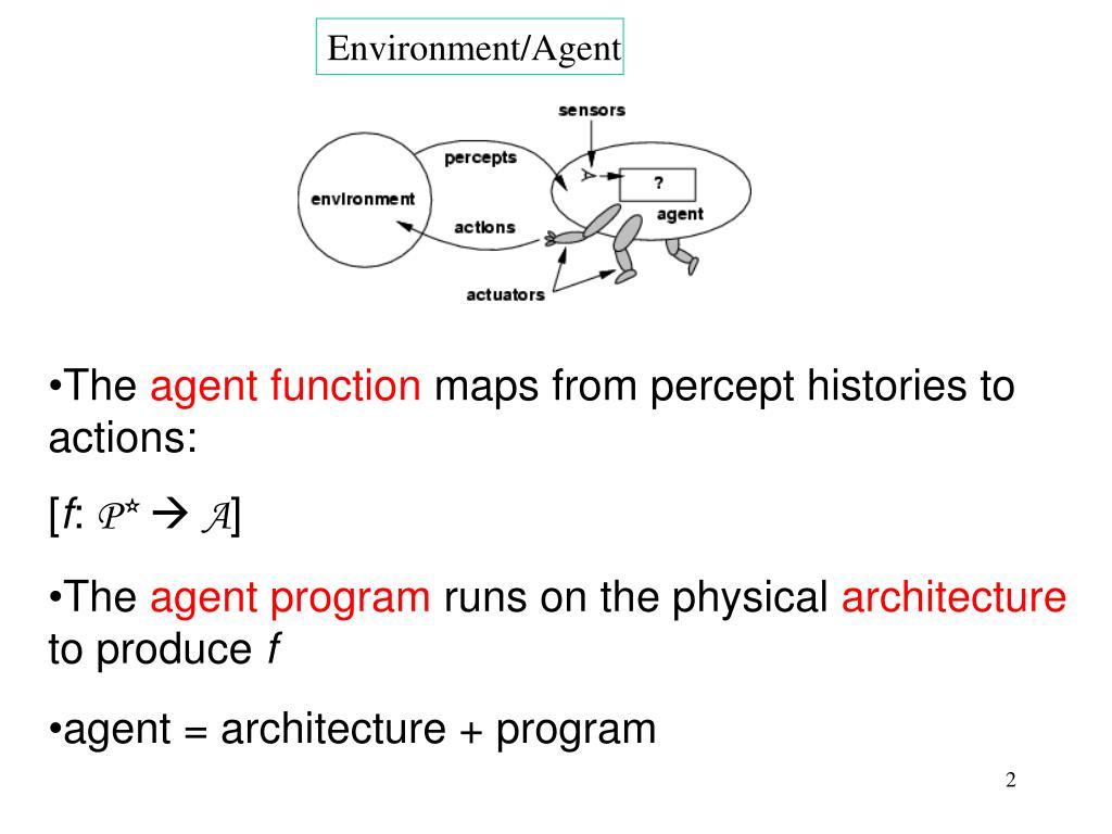 Environment/Agent