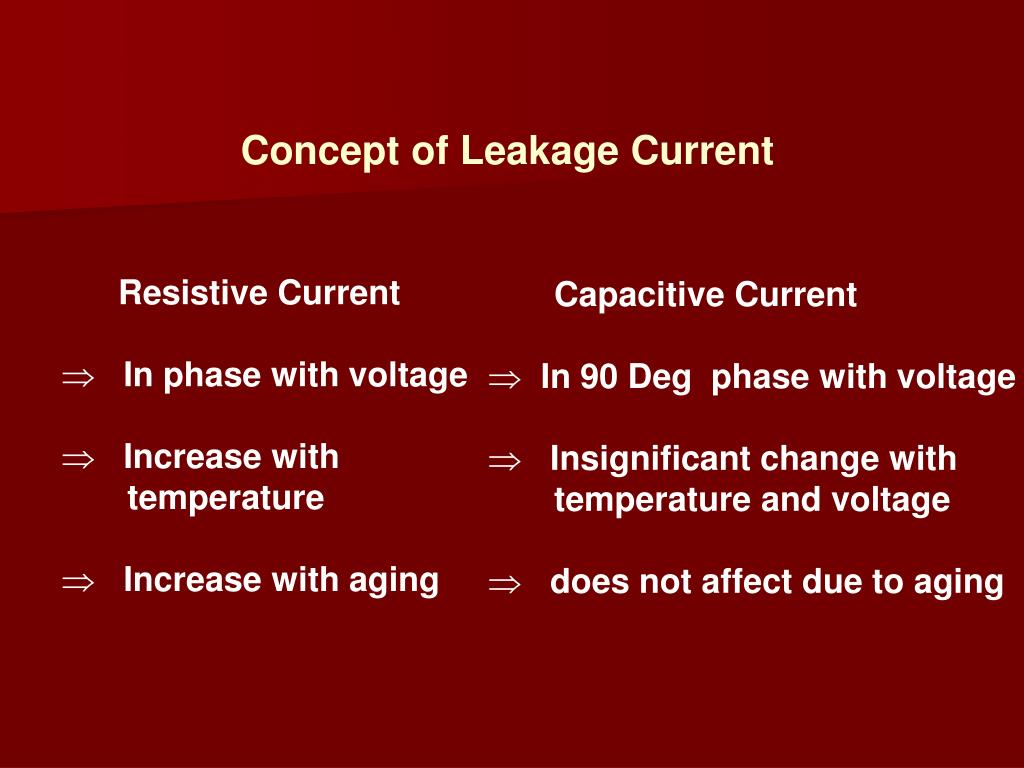 Concept of Leakage Current